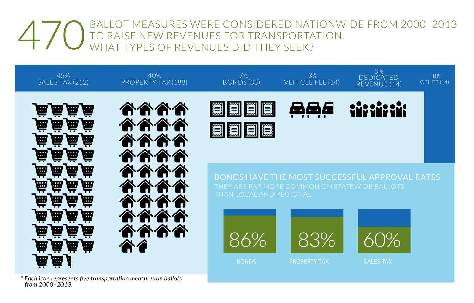 Voting Info Graphic 2