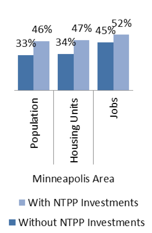 Minneapolis with without NTPP