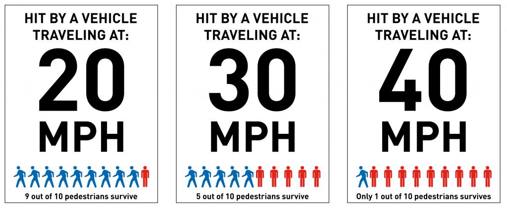 Transportation For America Washington State - Vision Zero ...