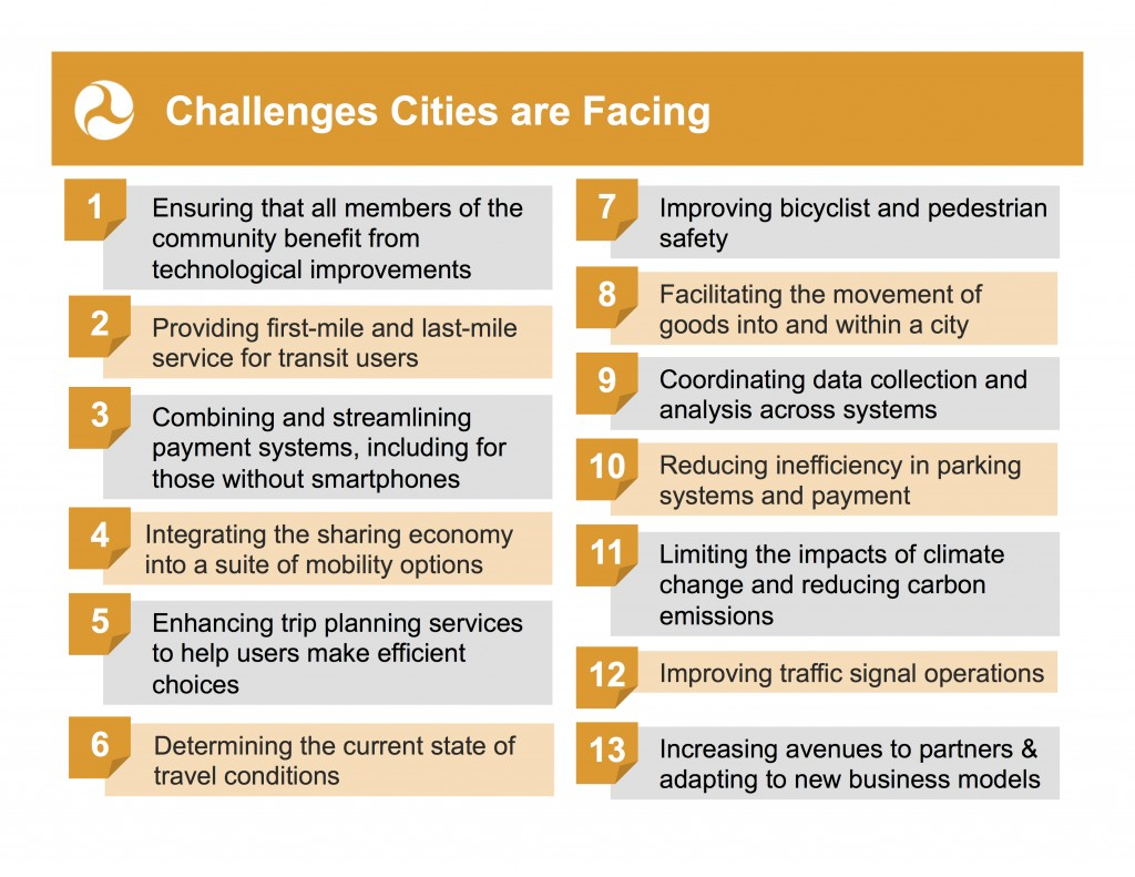 USDOT smart cities — challenges for cities