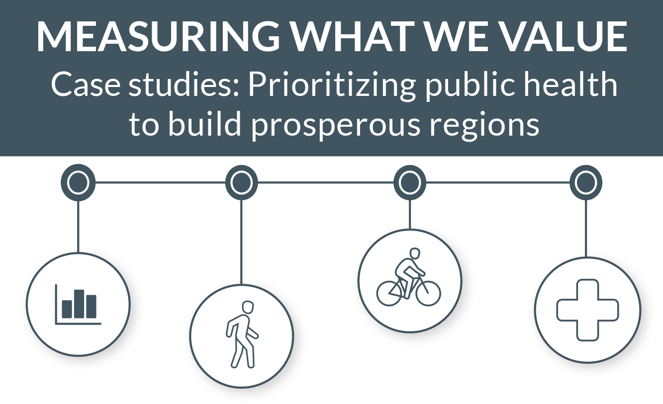Prioritizing public health for prosperous regions – CASE STUDIES