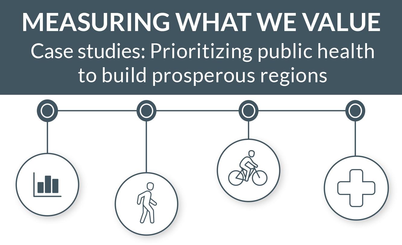Prioritizing public health for prosperous regions – CASE STUDIES