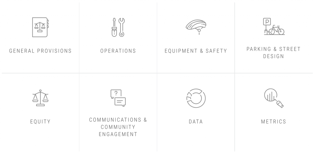 General Provisions - Operations Equipment & Safety - Parking & Street Design - Equity - Communications & Community Engagement - Data Metrics